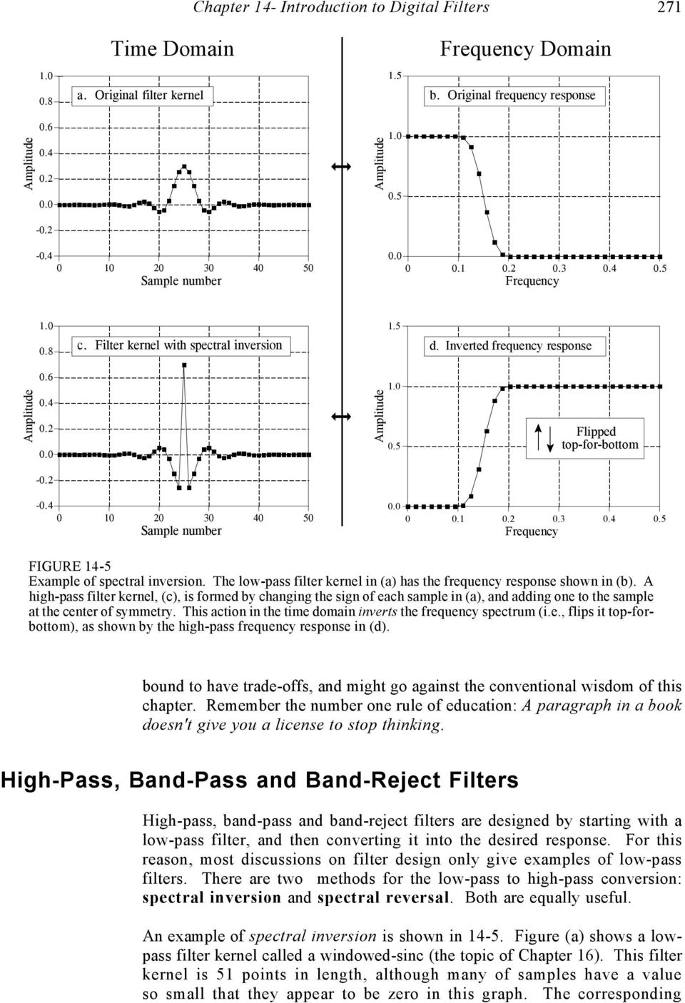 Introduction To Digital Filters Pdf Low Pass Filter Diagram The Kernel In A Has Frequency Response Shown