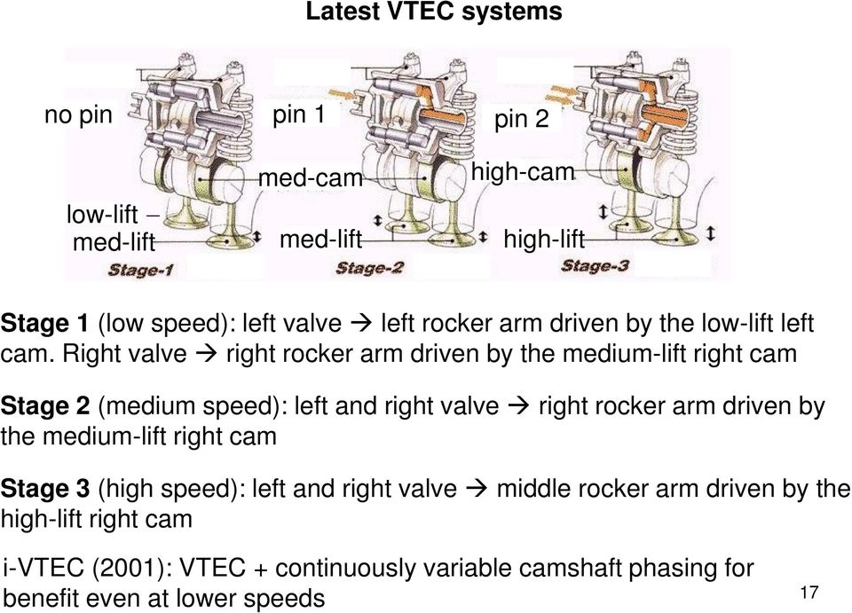 Intake, Exhaust, and In-cylinder Flow  Section 4 - PDF
