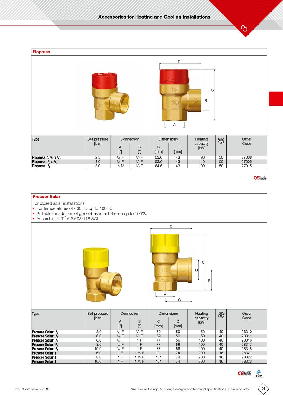 Accessories For Heating And Cooling Installations Pdf Thermostat Wiring Diagram Taco Val Suitable Addition Of Glycol Based Anti Freeze Up To 100 Ccording