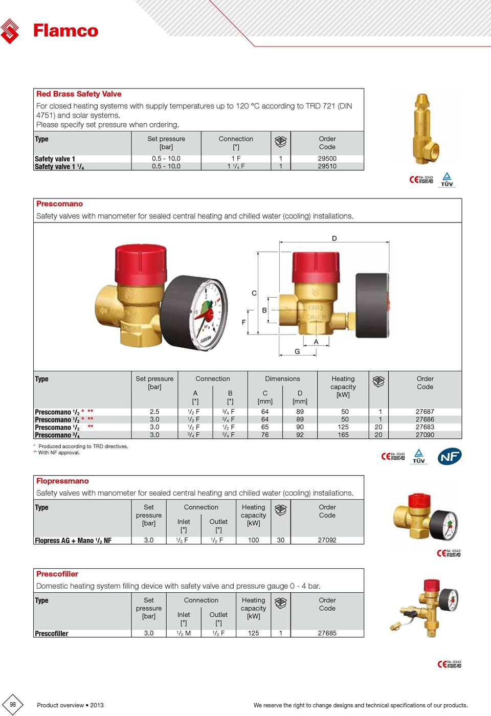 Accessories For Heating And Cooling Installations Pdf Thermostat Wiring Diagram Taco Val 04 Prescomano Safety Valves With Manometer Sealed Central Chilled Water