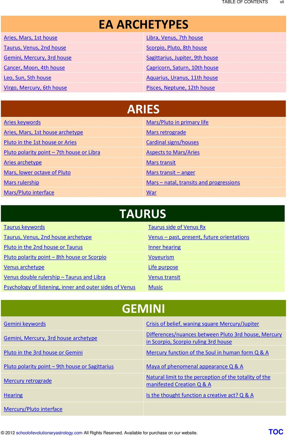 EVOLUTIONARY ASTROLOGY GLOSSARY E-BOOK - PDF
