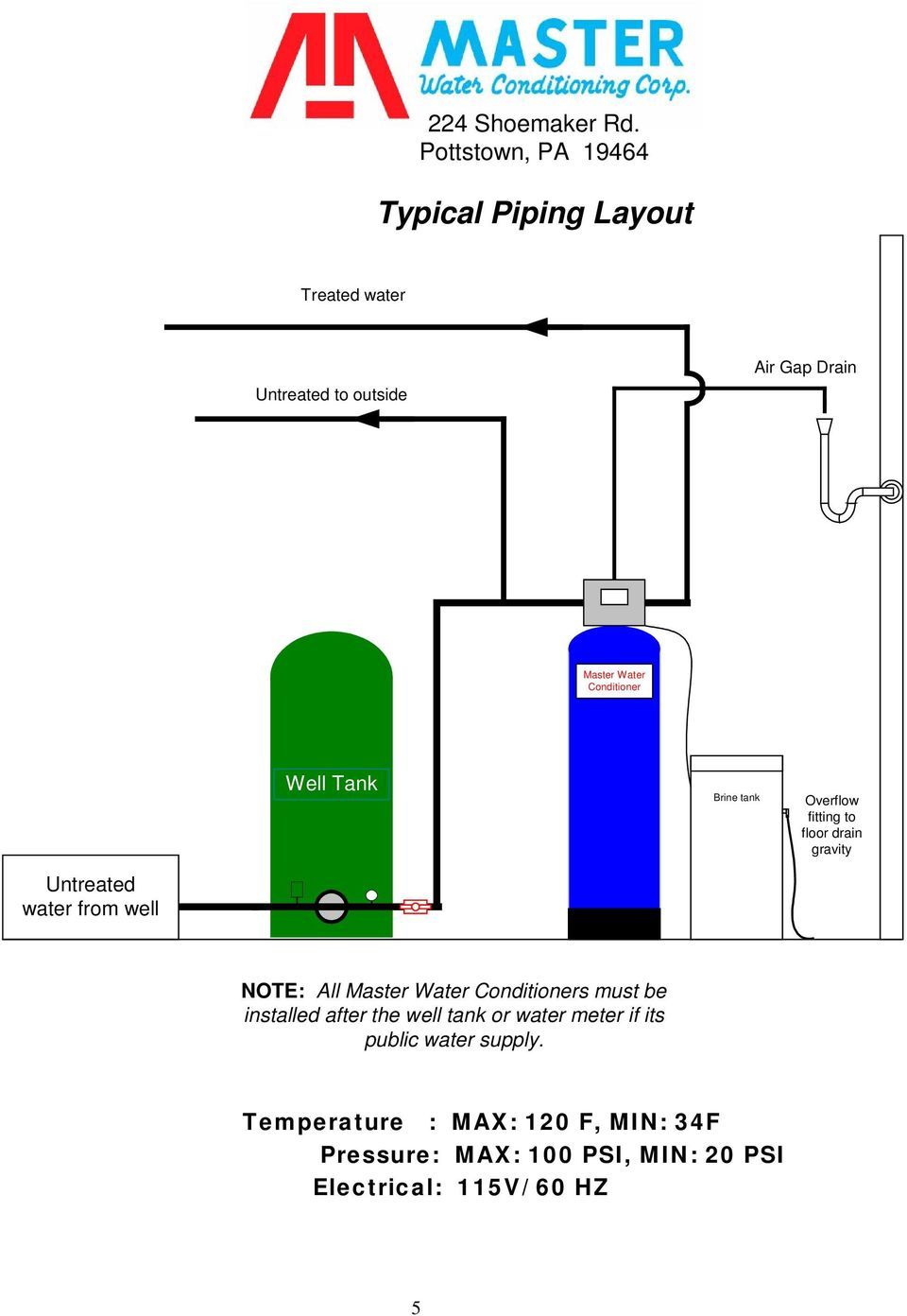 Master Water Conditioning Corp Mp Mba 15t 30t Using The 255 762 Meter Diagram Conditioner Well Tank Brine Overflow Fitting To Floor Drain Gravity Untreated From Note