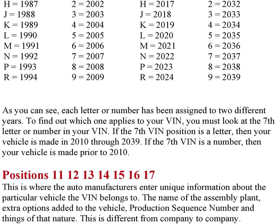 How to decode your VIN number  - PDF