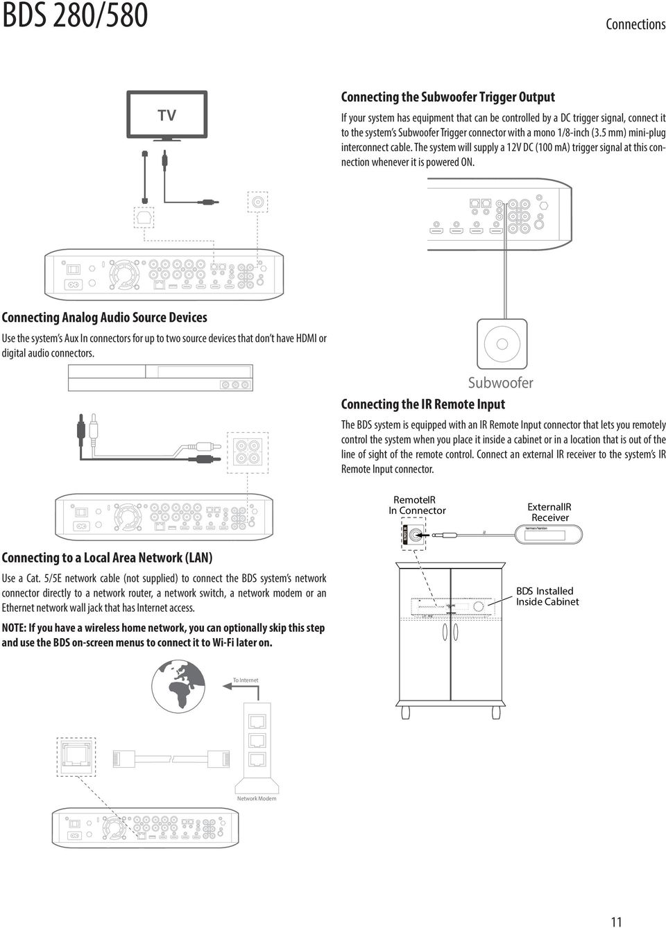 Bds 280 580 3d Blu Ray Tm Disc System Owner S Manual Applicable Wireless Home Network Design Diagram Connecting Analog Audio Source Devices Use The Aux In Connectors For Up To Two