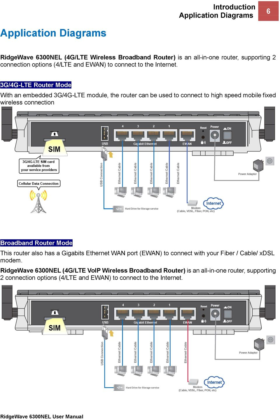 User Manual Ridgewave 6300nel 4g Lte Wireless Broadband Router Pdf 3g Switch Filter Modules Mode With An Embedded Module