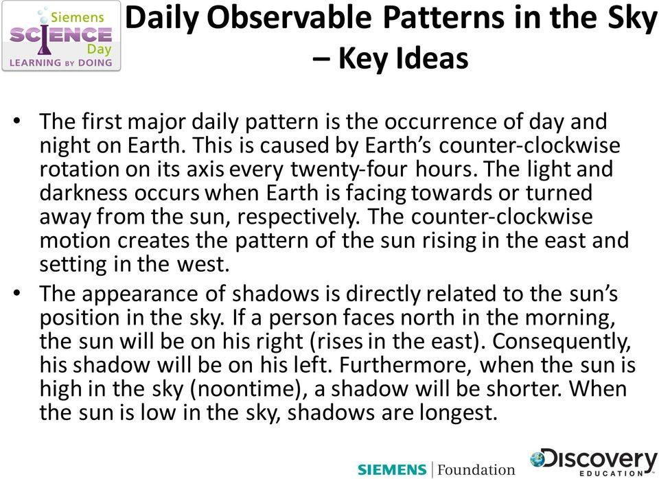 The counter- clockwise motion creates the pattern of the sun rising in the east and setting in the west. The appearance of shadows is directly related to the sun s position in the sky.