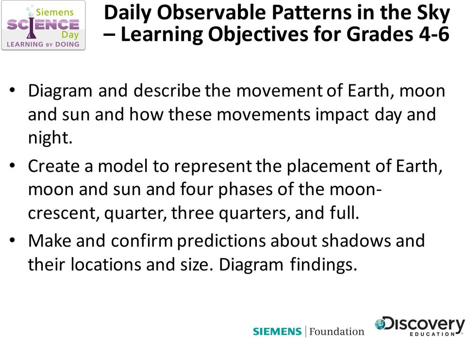 Create a model to represent the placement of Earth, moon and sun and four phases of the