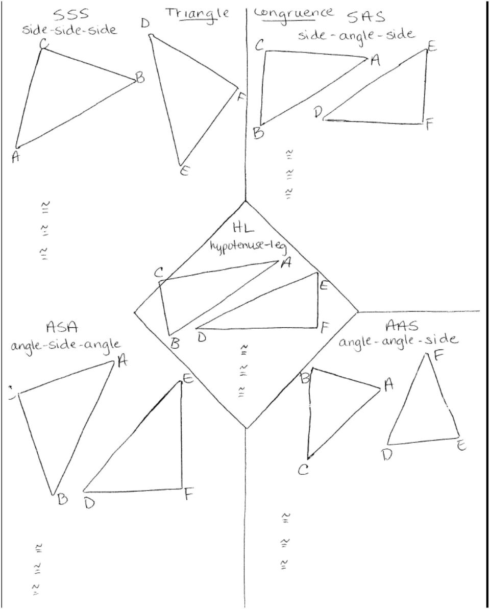 name period 11 2 11 13 pdf Geometric Equations Pivot list the five ways to prove that triangles are congruent for each pair of triangles tell which of the above postulates make the triangles congruent 2