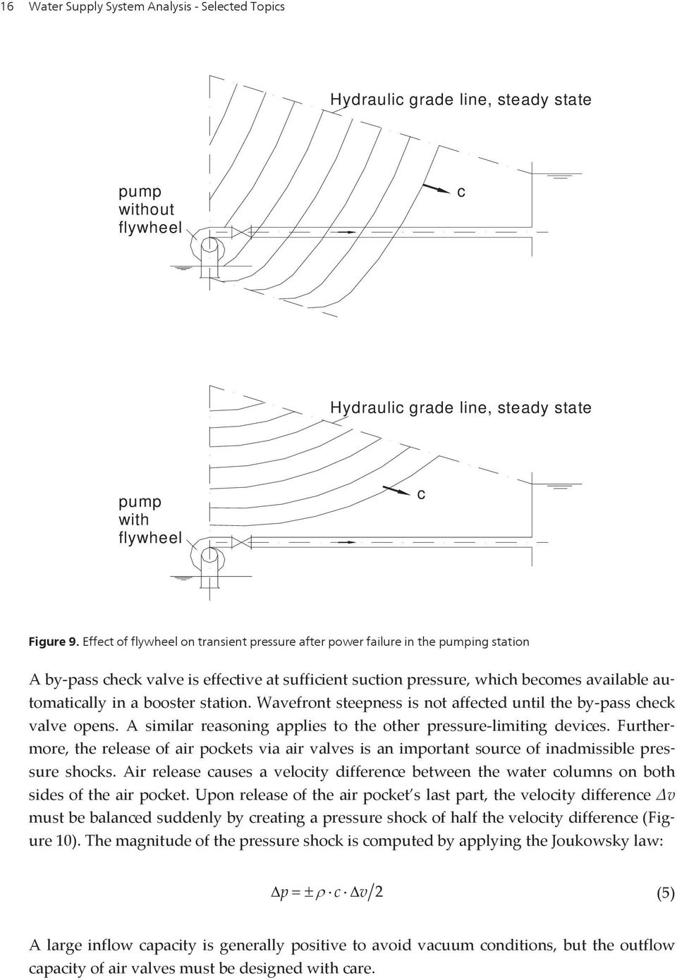 Guidelines For Transient Analysis In Water Transmission And Diagram Furthermore Rv Freshwater System On Line Booster Station Wavefront Steepness Is Not Affected Until The By Pass Check Valve Opens