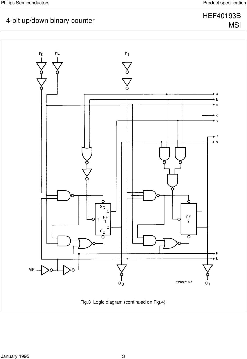 Data Sheet Hef40193b Msi 4 Bit Up Down Binary Counter For A Logic Diagram Fig4 Continued From Fig3 January