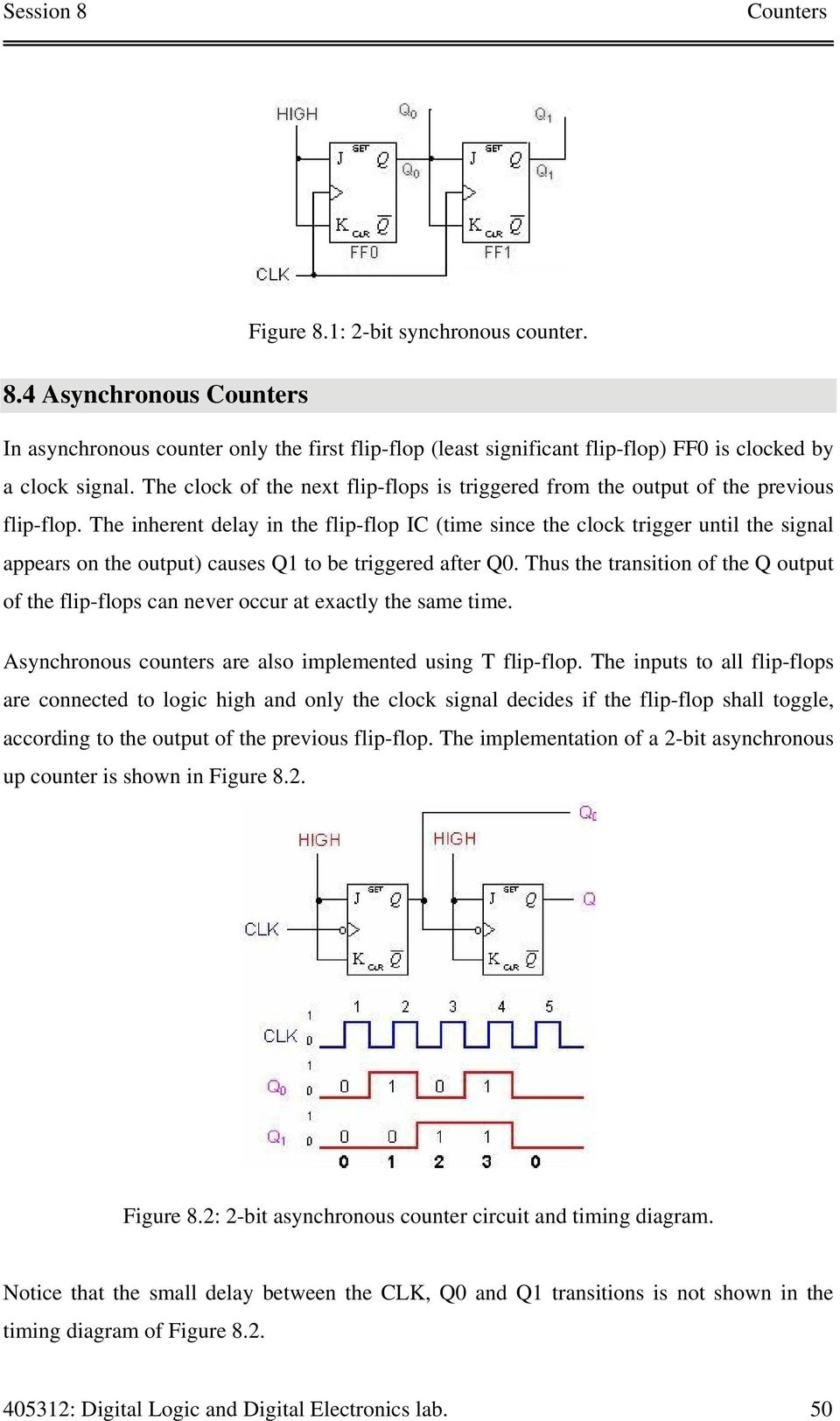 The inherent delay in the flip-flop IC (time since the clock trigger until the signal appears on the output) causes Q1 to be triggered after Q0.