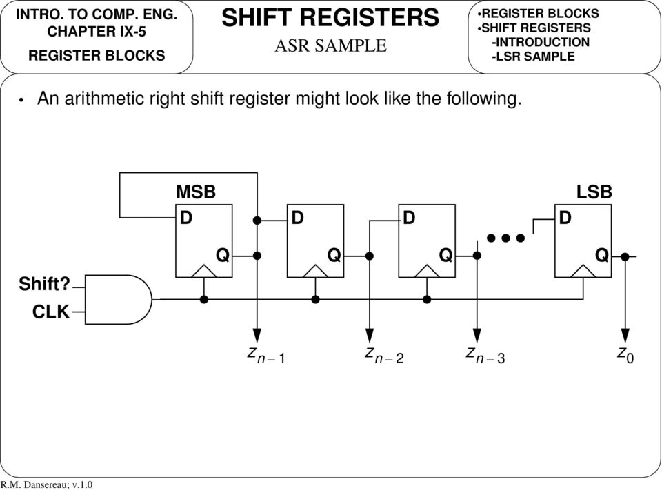arithmetic right shift register might look