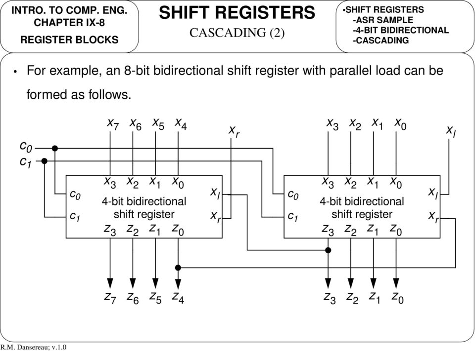 Chapter Ix Register Blocks Counters Shift And Rotate Registers Pdf Free Download