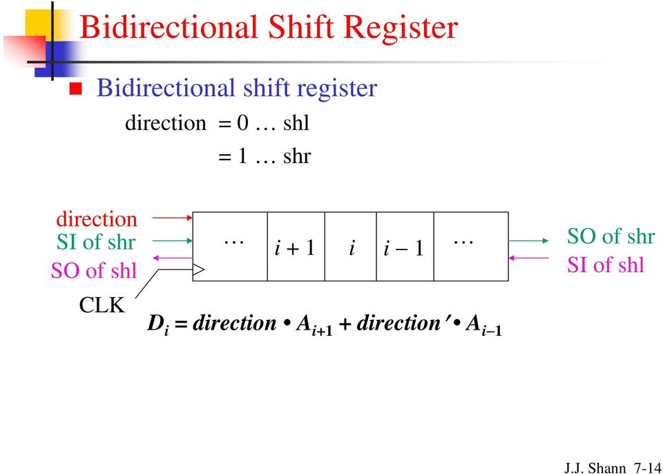 shr SO of shl CLK i + i i D i = direction A i+ +