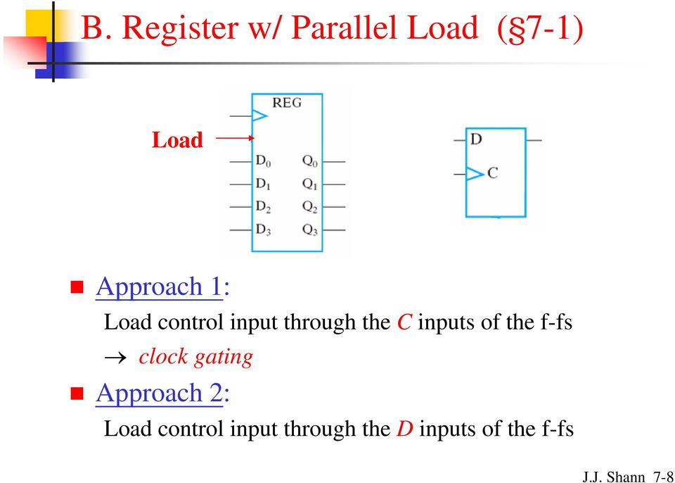 f-fs clock gating Approach 2: Load control input