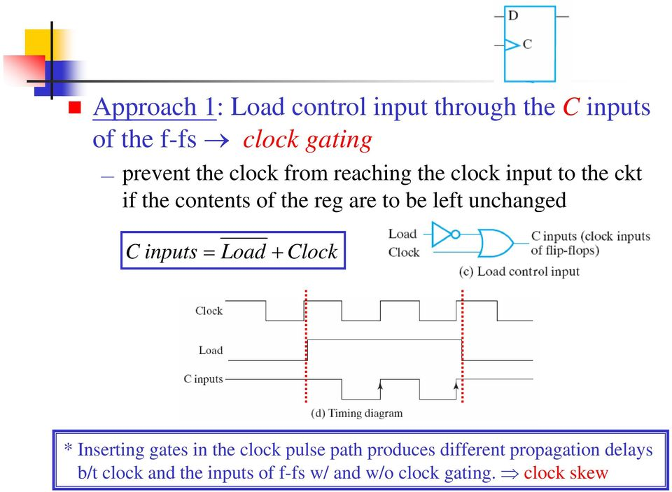 C inputs = Load + Clock * Inserting gates in the clock pulse path produces different