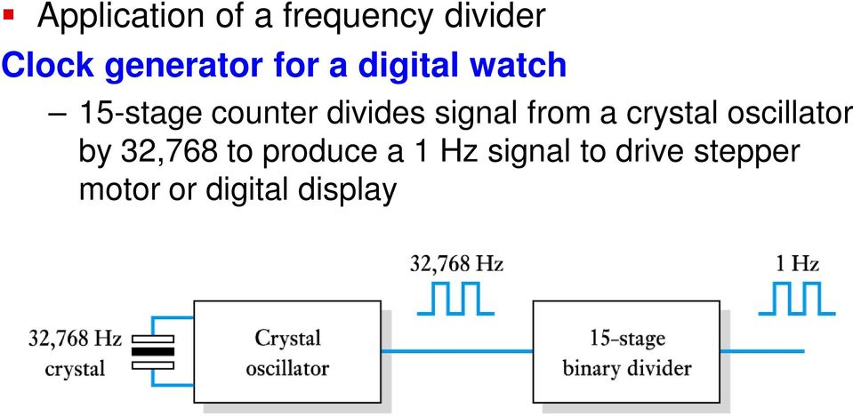 from a crystal oscillator by 32,768 to produce a