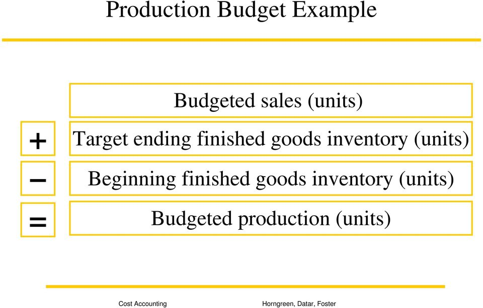 master budget and responsibility accounting. chapter 6 -
