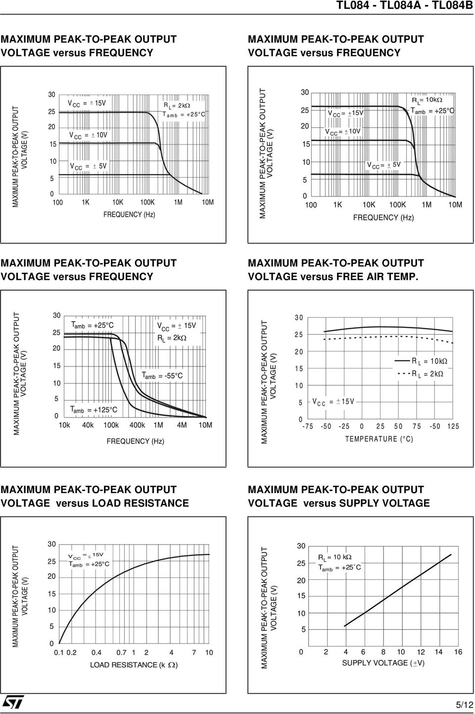 MAXIMUM PEAKTOPEAK OUTPUT VOLTAGE versus LOAD RESISTANCE MAXIMUM PEAKTOPEAK OUTPUT VOLTAGE versus SUPPLY