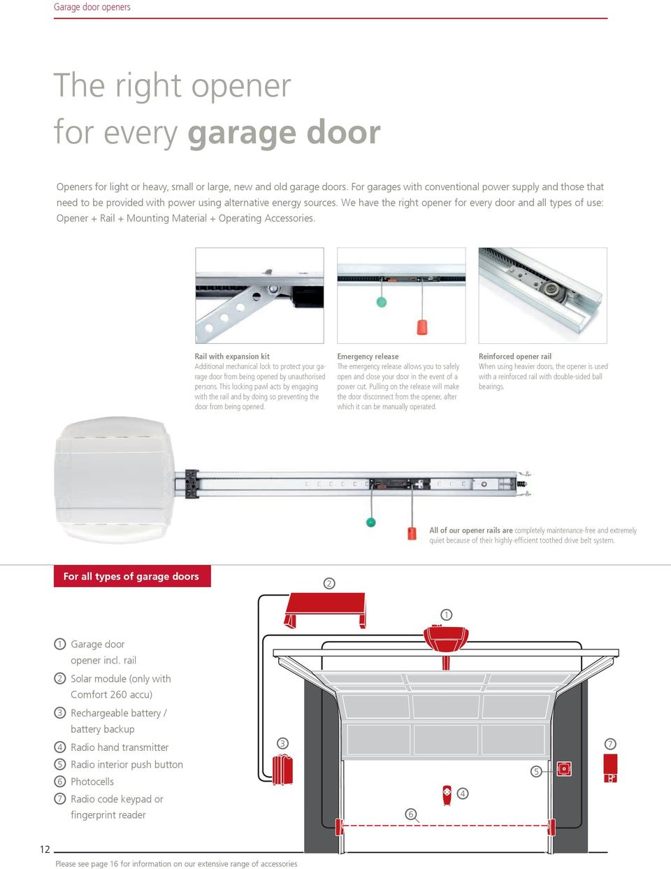 Garage Door Openers Safety And Comfort Through Technology Pdf