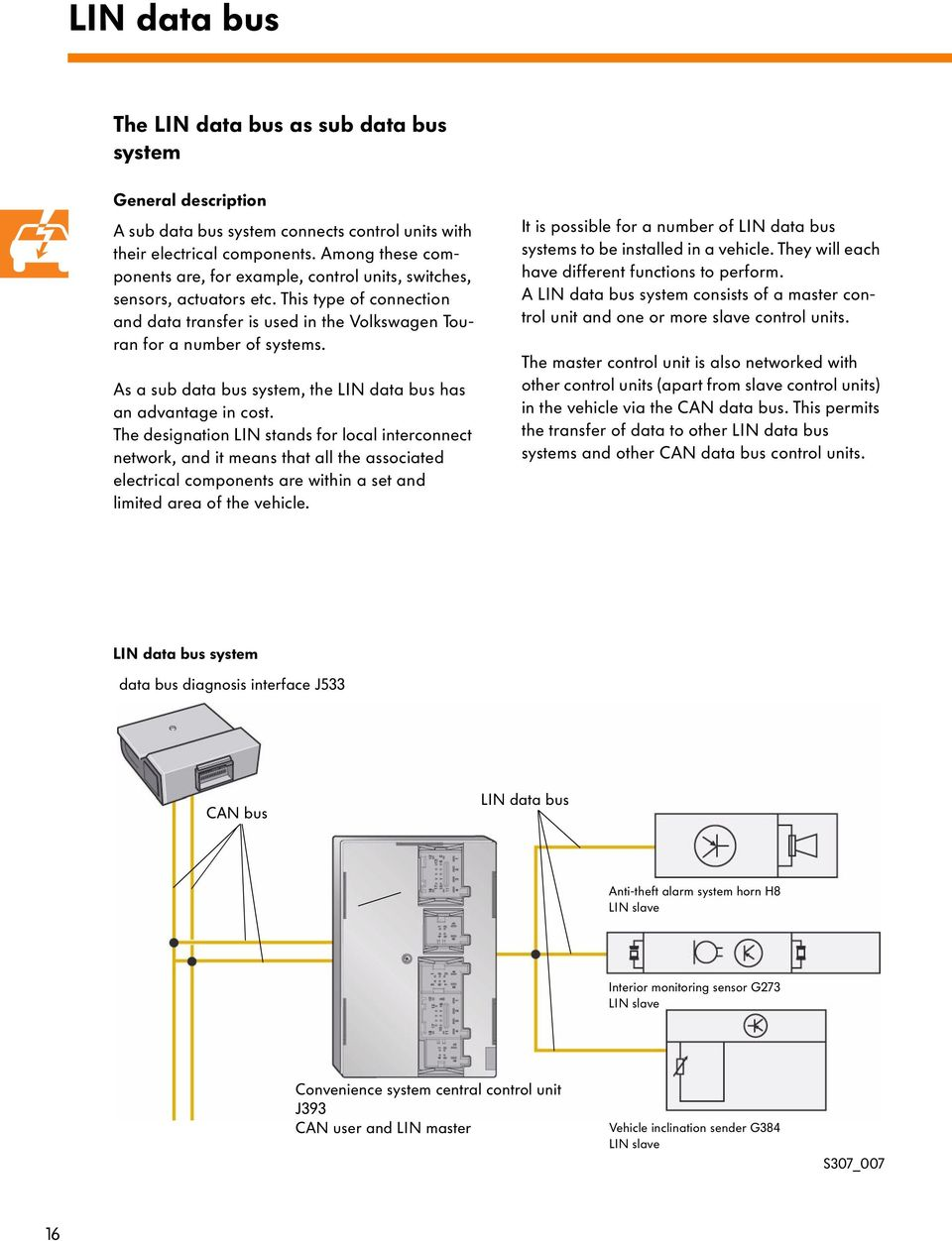 The Touran Electrical system - PDF on