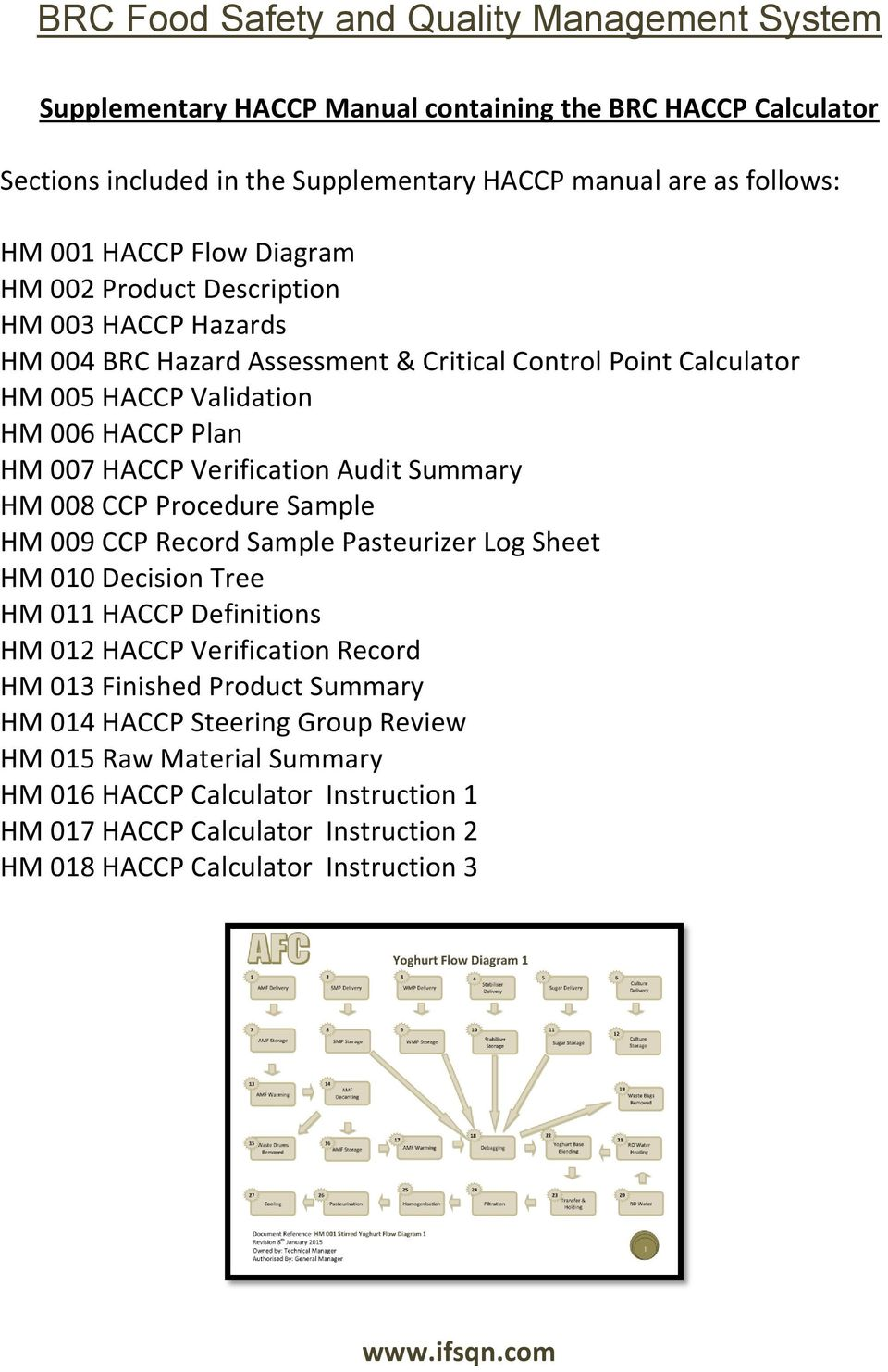 Summary HM 008 CCP Procedure Sample HM 009 CCP Record Sample Pasteurizer  Log Sheet HM 010. How the HACCP Calculator helps: ...