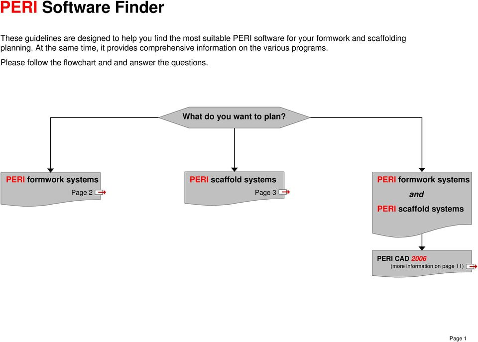PERI Software Finder  What do you want to plan? PERI formwork