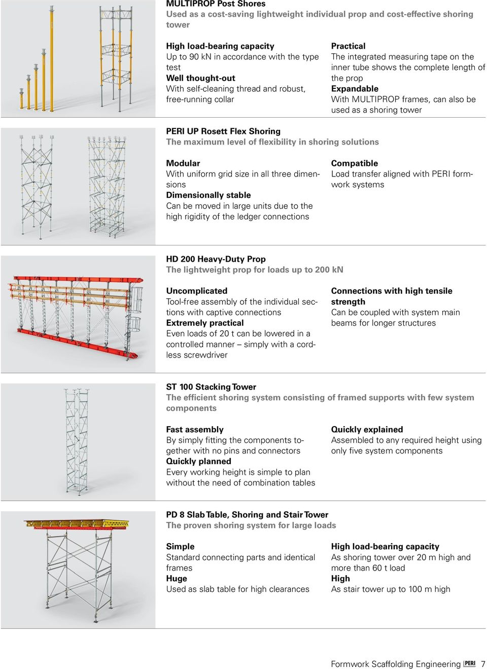 Formwork Scaffolding Engineering The most appropriate solution for