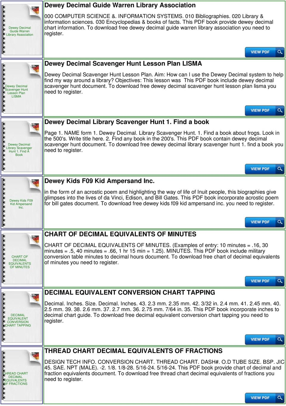 To Free Dewey Decimal Guide Warren Library Ociation You Need Scavenger Hunt Lesson Plan
