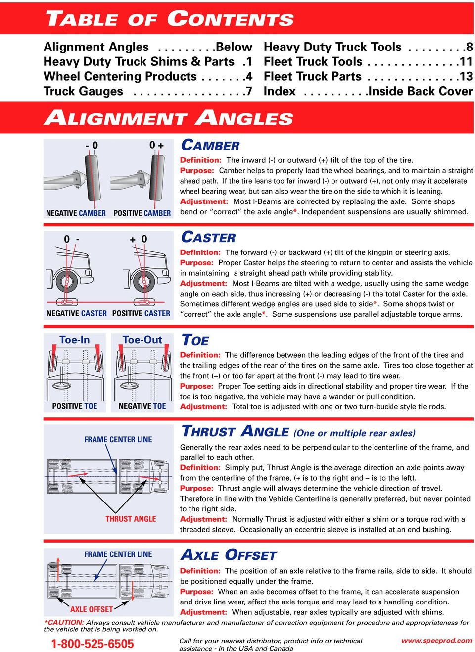 TABLE OF CONTENTS ALIGNMENT ANGLES - PDF
