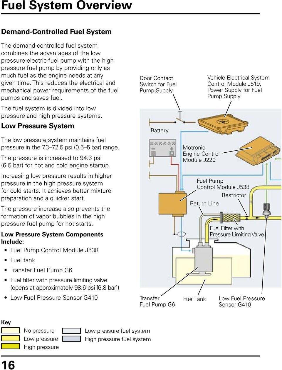 The 20l Fsi Turbocharged Engine Design And Function Pdf Wiring Diagram Fuel Pump Who Equivalent System Is Divided Into Low Pressure High Systems
