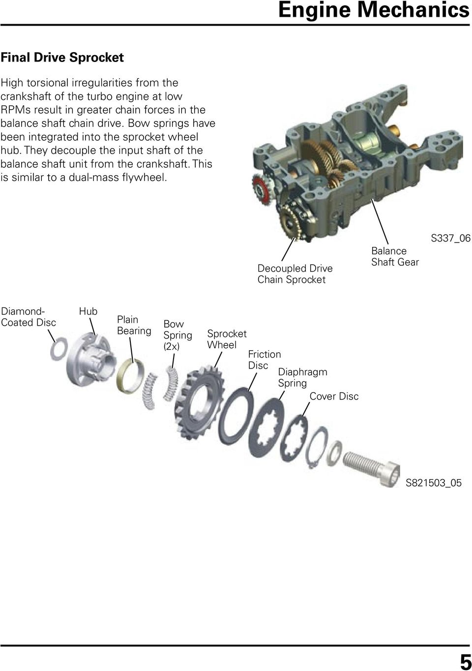 The 20l Fsi Turbocharged Engine Design And Function Pdf Steering Column Wiring Diagram Subaru Baja They Decouple Input Shaft Of Balance Unit From Crankshaft This Is