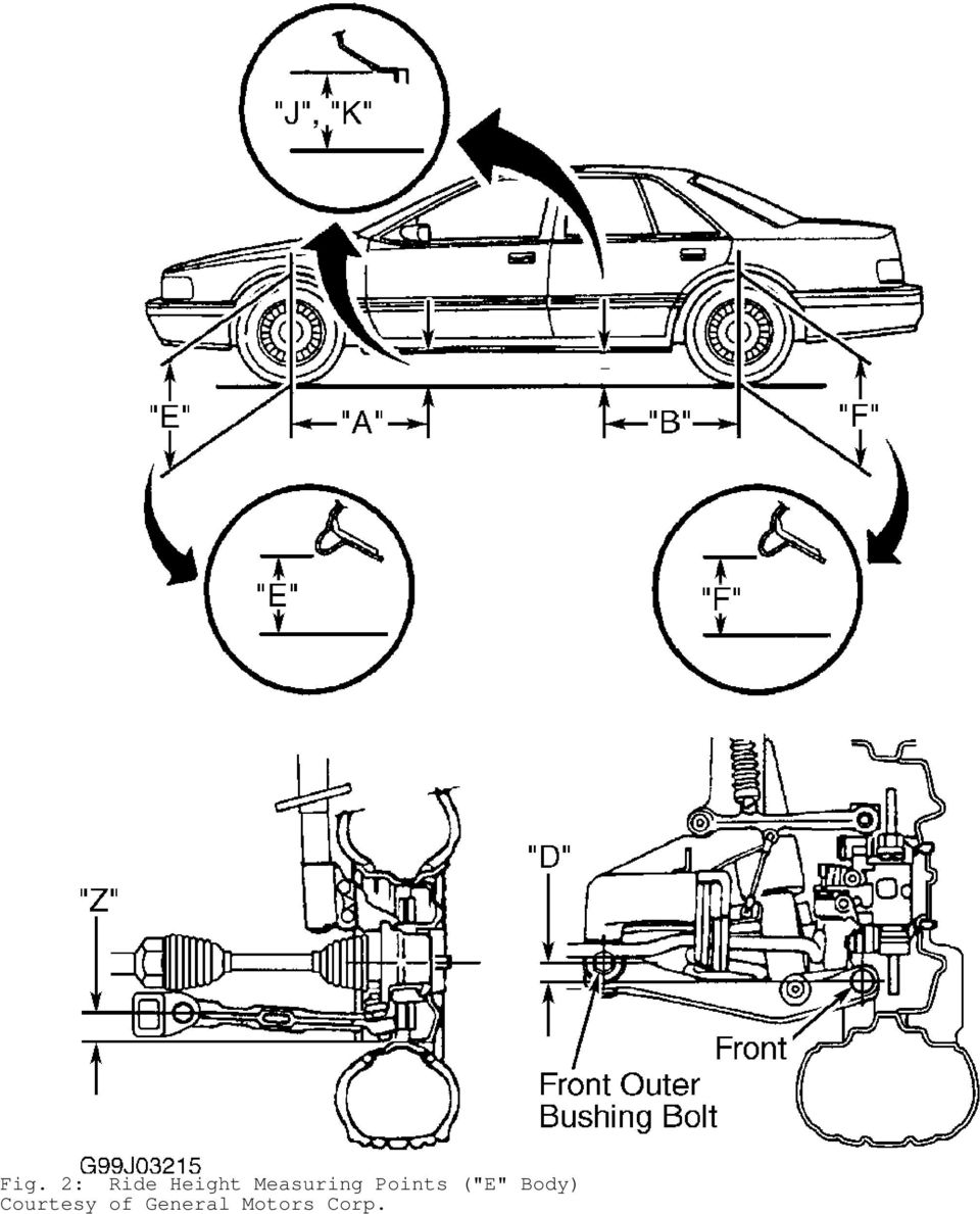 wheel alignment specifications procedures pdf G-Body Tubular Control Arms measuring