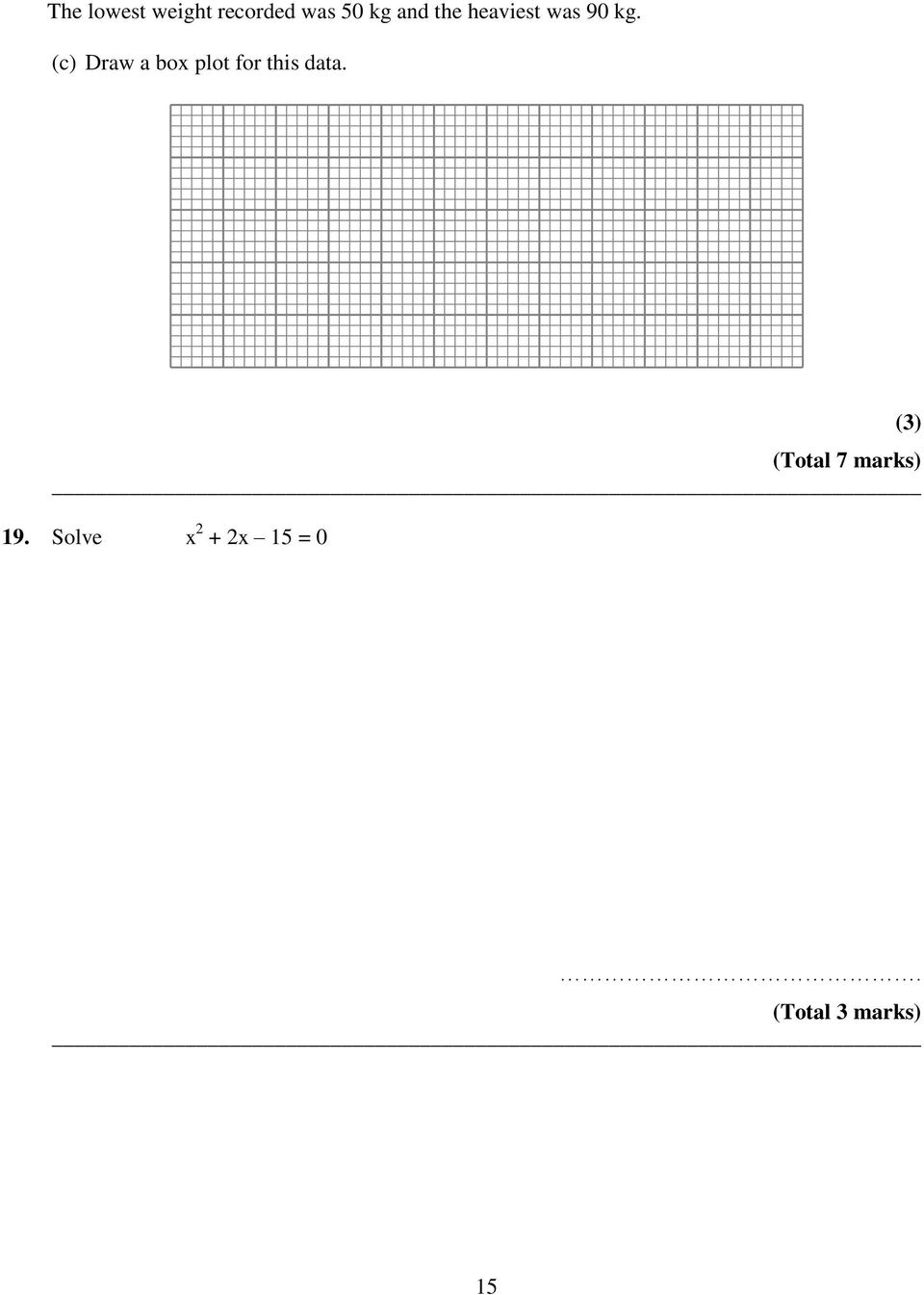 (c) Draw a box plot for this data.