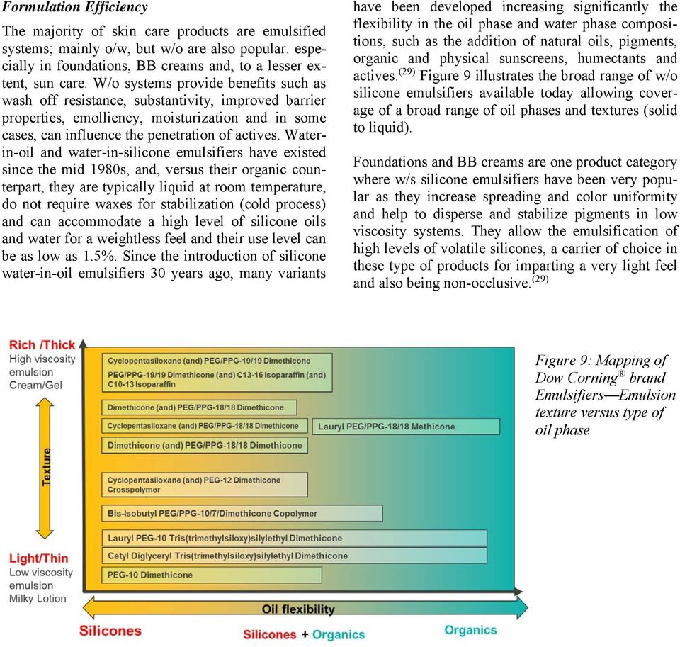 The Beauty of Silicone in Skin Care Applications - PDF