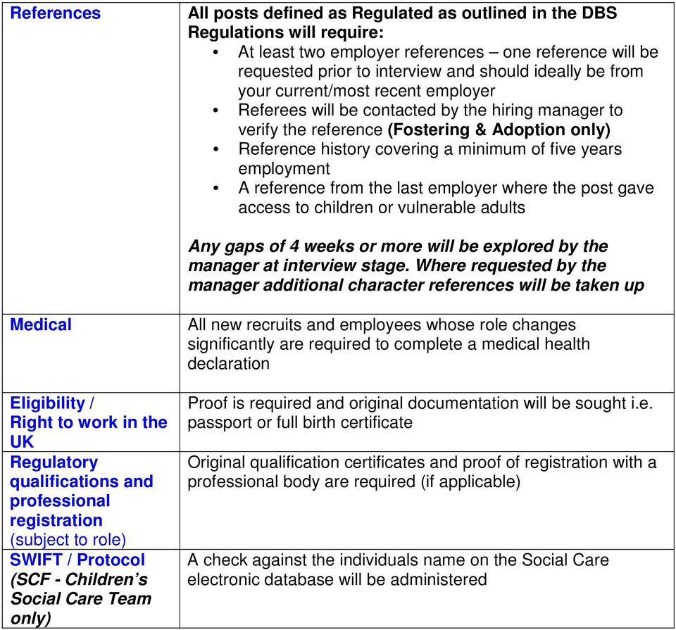 employment A reference from the last employer where the post gave access to children or vulnerable adults Any gaps of 4 weeks or more will be explored by the manager at interview stage.