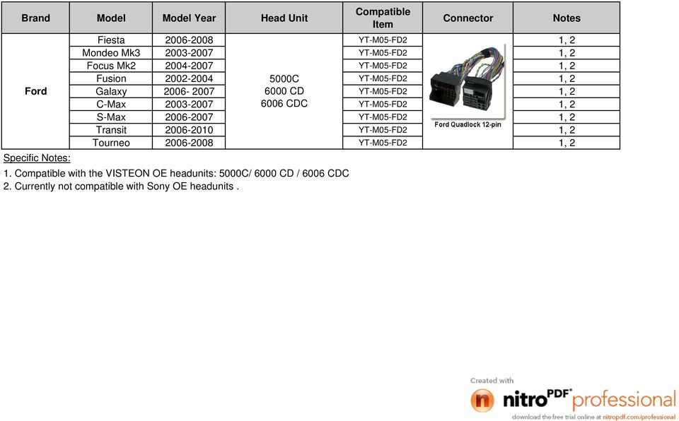 acted as a converter of entertainment source yatour adapter can 1 2 s max 2006 2007 yt m05 fd2 1