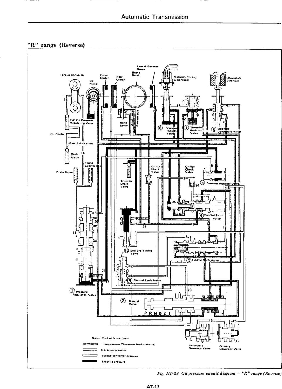 automatic transmission d2 oil file circuit diagram of toyota a340e