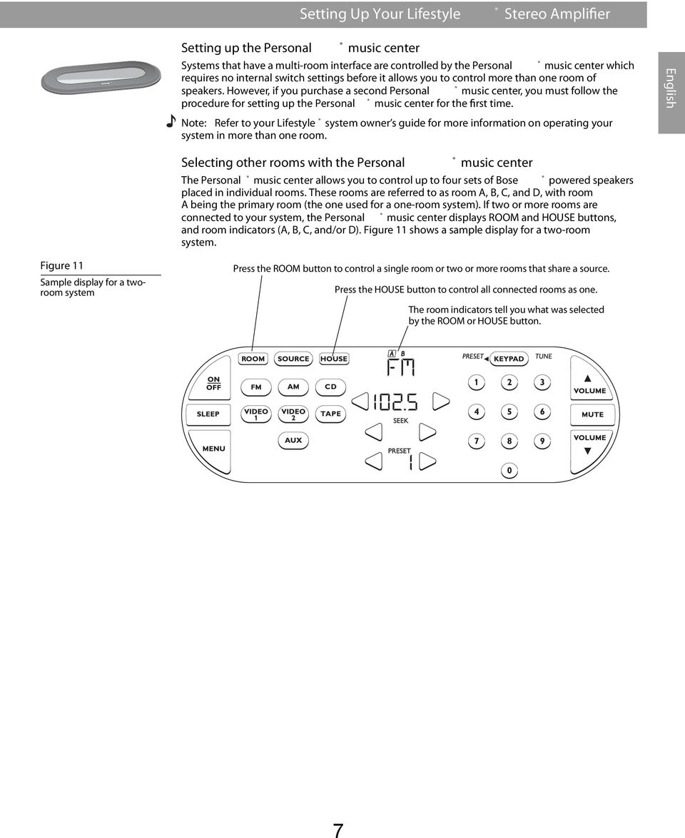 Troubleshooting Tips Lifestyle Sa 2 3 Amplifier Diagram D Audio For 410 Rooms Using A Second Stereo Receiver Note Refer To Your System Owner S Guide More Information On Operating