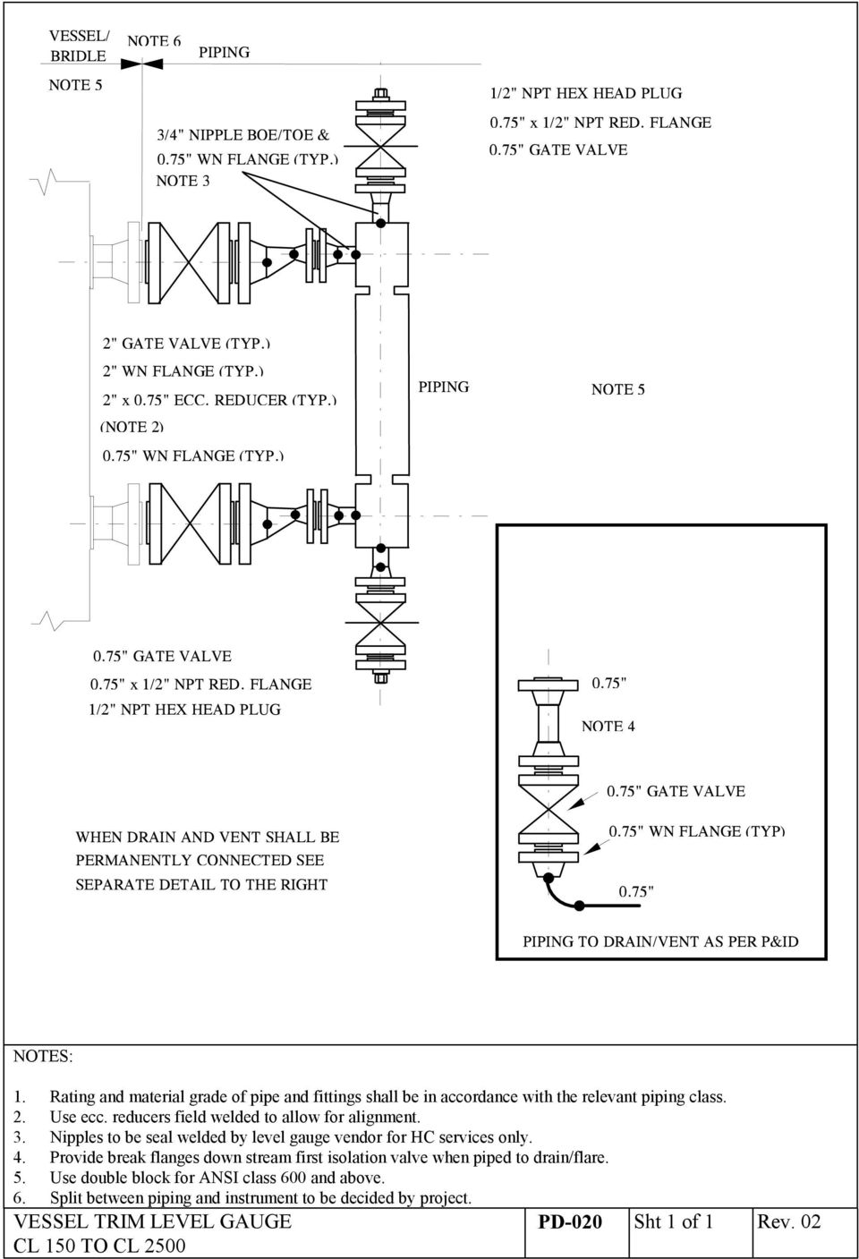 Norsok Standard Common Requirements Piping Details Pdf Layout Notes 75 Note 4 When Drain And Vent Shall Be Permanently Connected See Separate Detail To