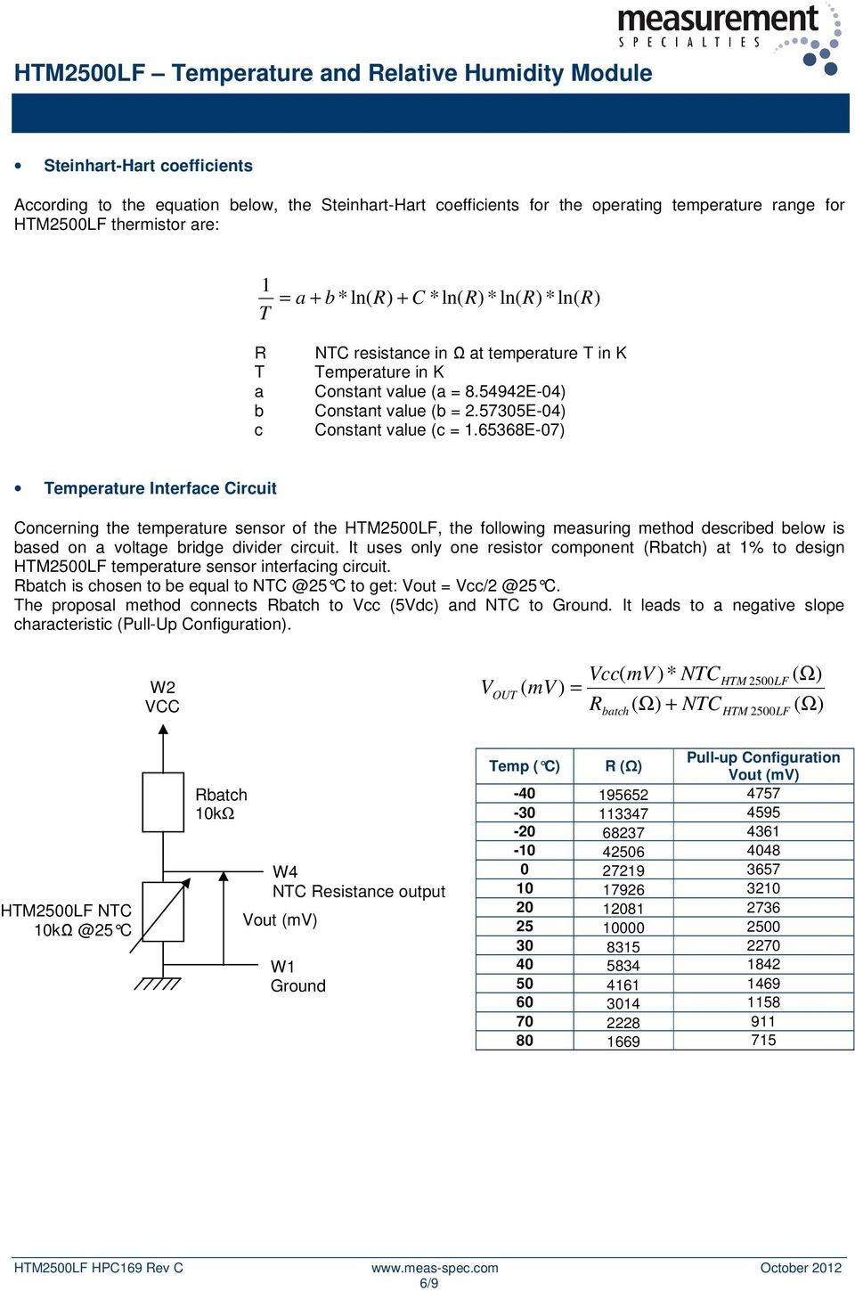 HTM2500LF Temperature and Relative Humidity Module - PDF