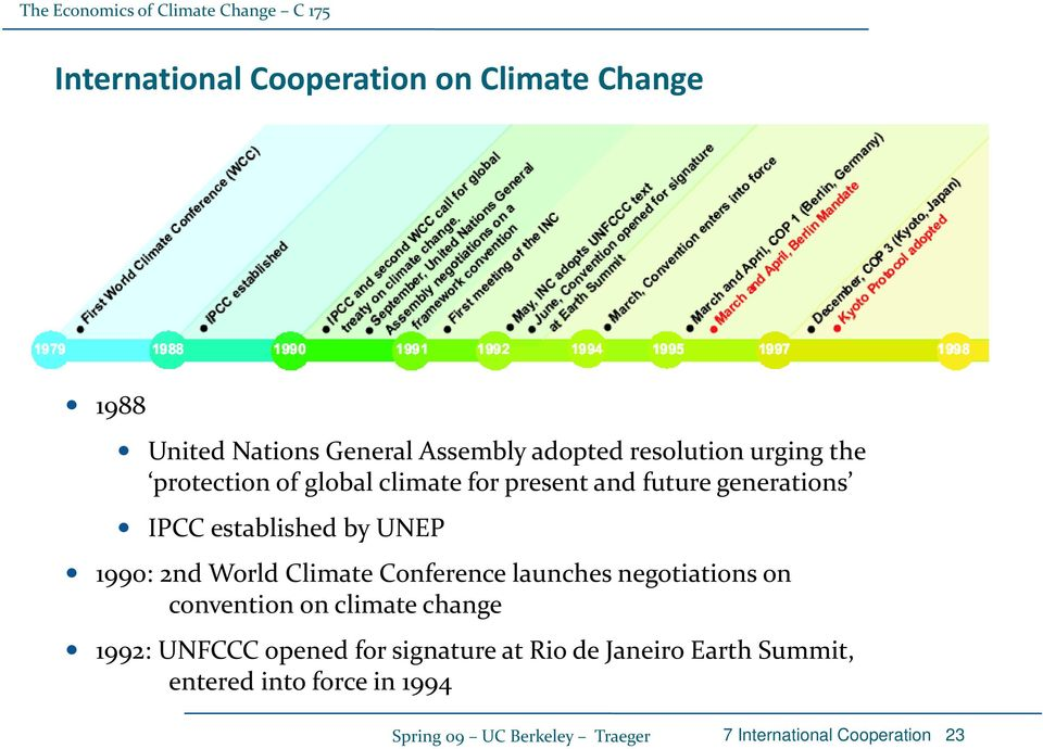 1990: 2nd World Climate Conference launches negotiations on convention on climate change 1992: UNFCCC