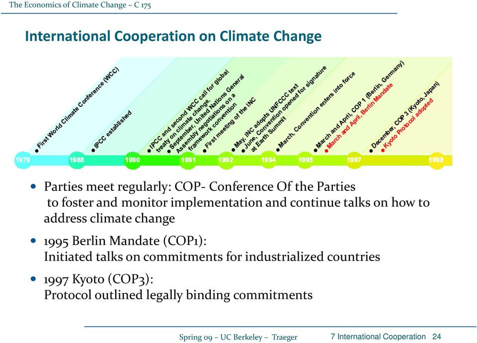 change 1995 Berlin Mandate (COP1): Initiated talks on commitments for industrialized