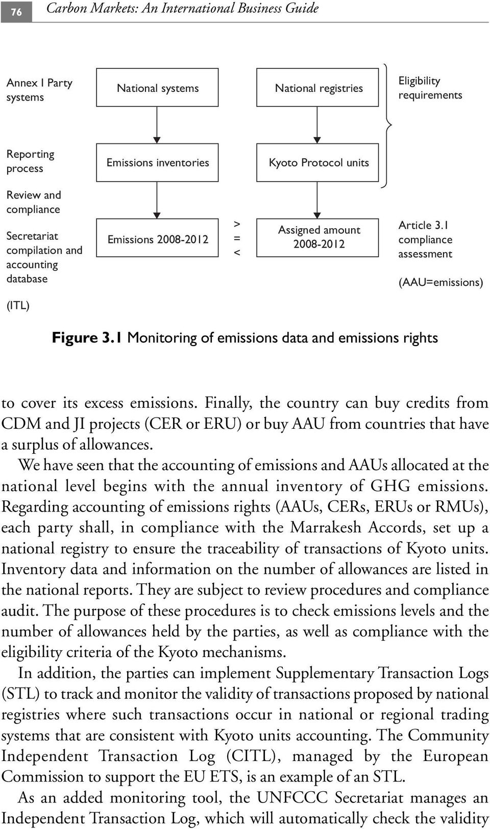 1 Monitoring of emissions data and emissions rights to cover its excess emissions.
