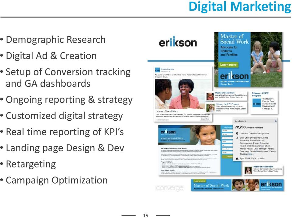 reporting & strategy Customized digital strategy Real time