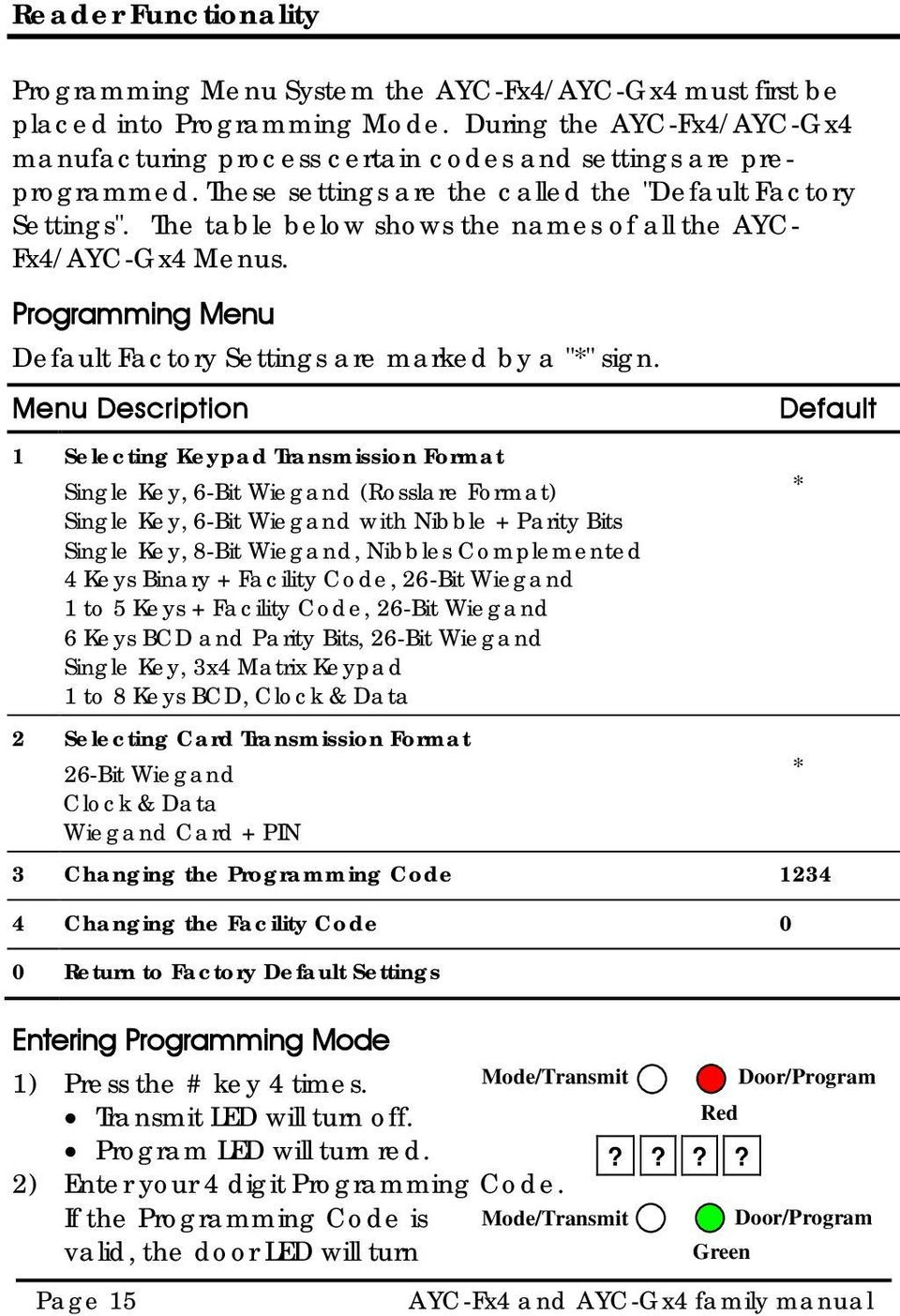 "The table below shows the names of all the AYC- Fx4/AYC-Gx4 Menus. Programming Menu Default Factory Settings are marked by a ""*"" sign."