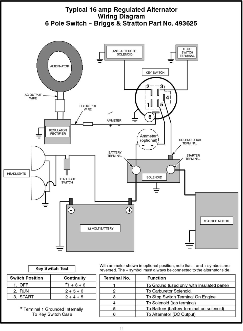 Alt Wiring Diagram 83 Must