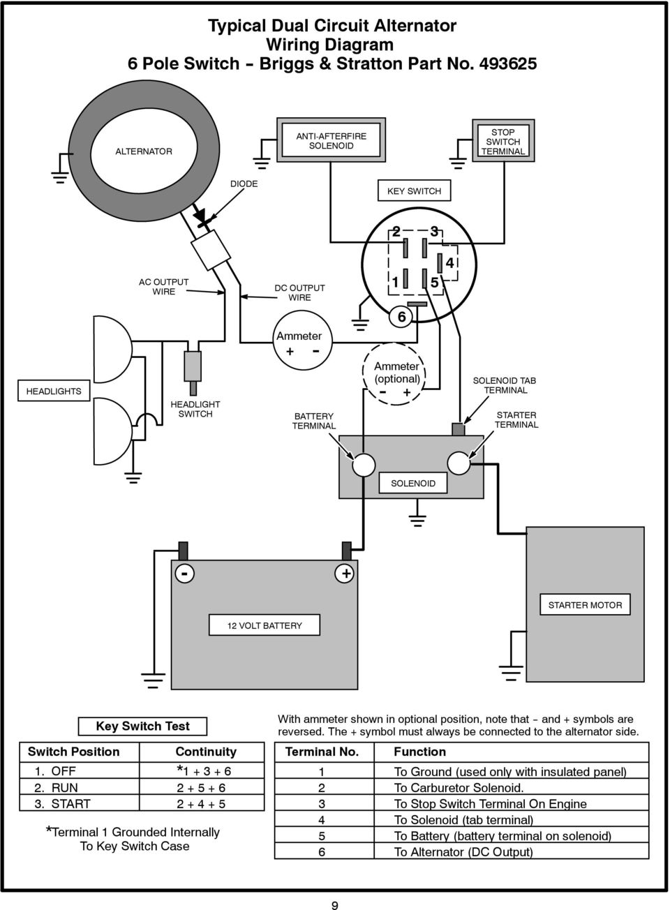 Briggs And Stratton Alternator Wiring Diagram - Reading ... on
