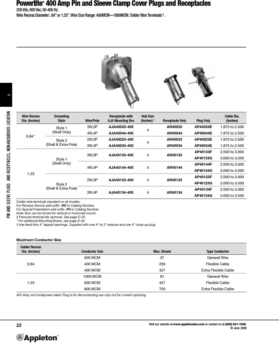 Powertite Series Pin and Sleeve Receptacles, Connectors and Plugs - PDF