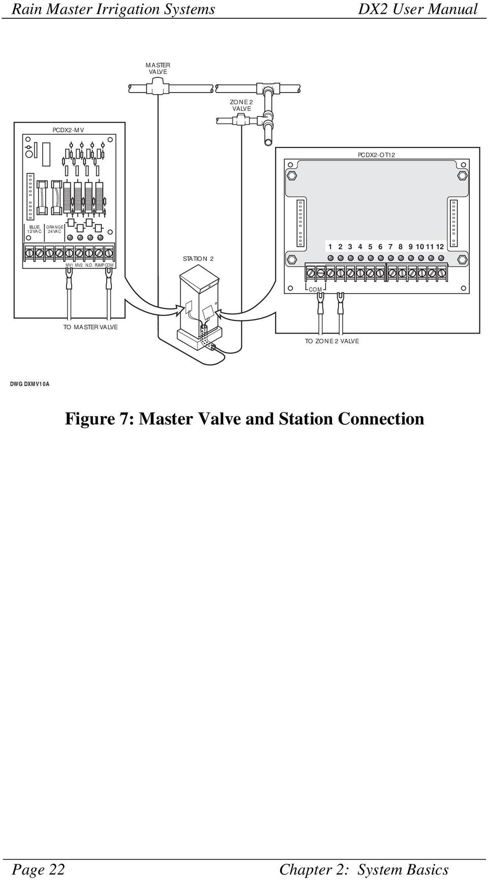 Chapter 2 System Basics Pdf Tofrequenc Y Transconducer Circuit Diagram Tradeoficcom Pump Com Station 1 3 4 5 6 7 8 9 10 11 12
